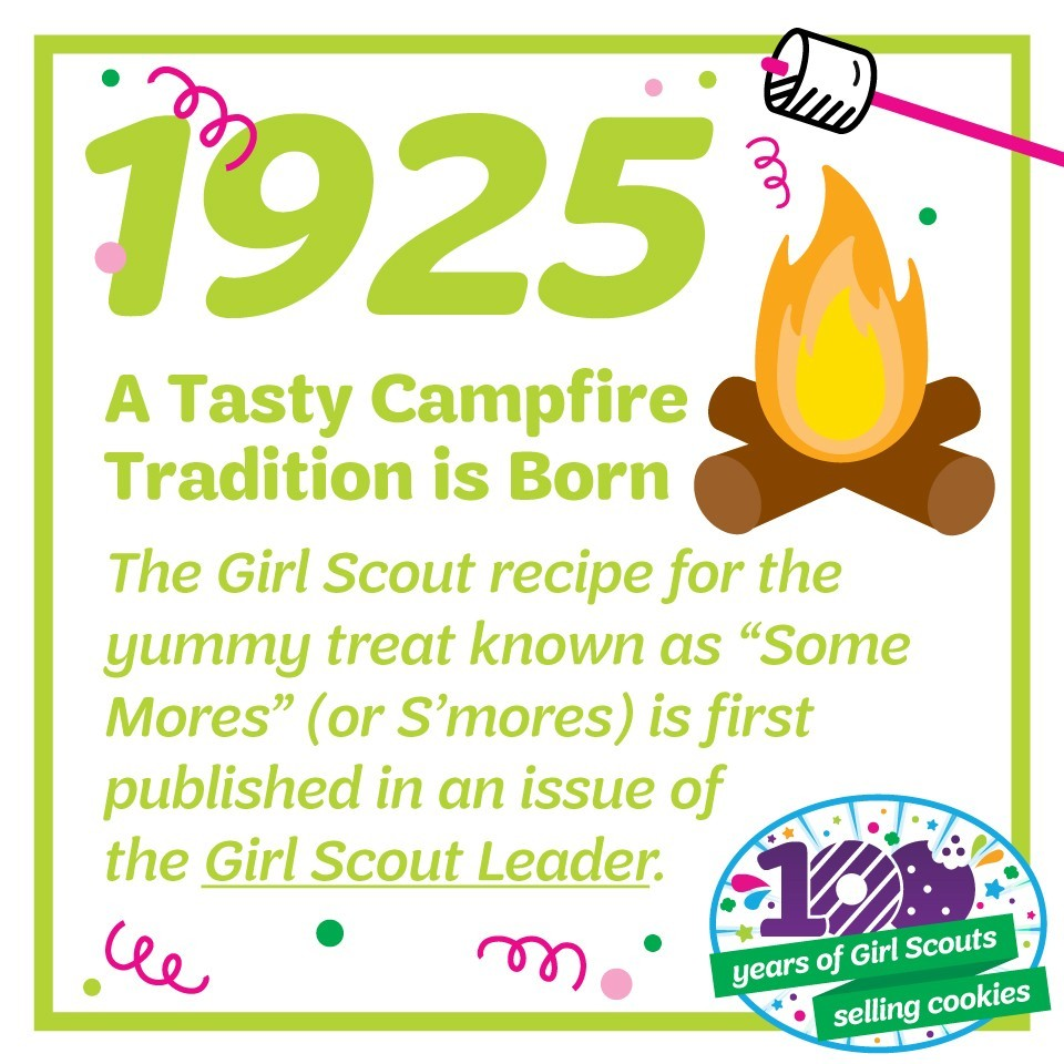 "1925: A Tasty Campfire Tradition Is Born—The Girl Scout recipe for the yummy treat known as ""Some Mores"" (or s'mores) is first published in an issue of The Girl Scout Leader."