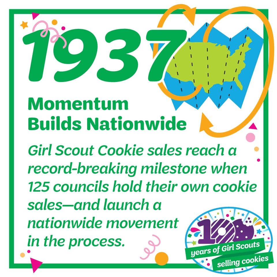 1937: Momentum Builds Nationwide—Girl Scout Cookie sales reach a record-breaking milestone when 125 councils hold their own cookie sales—and launch a nationwide movement in the process.