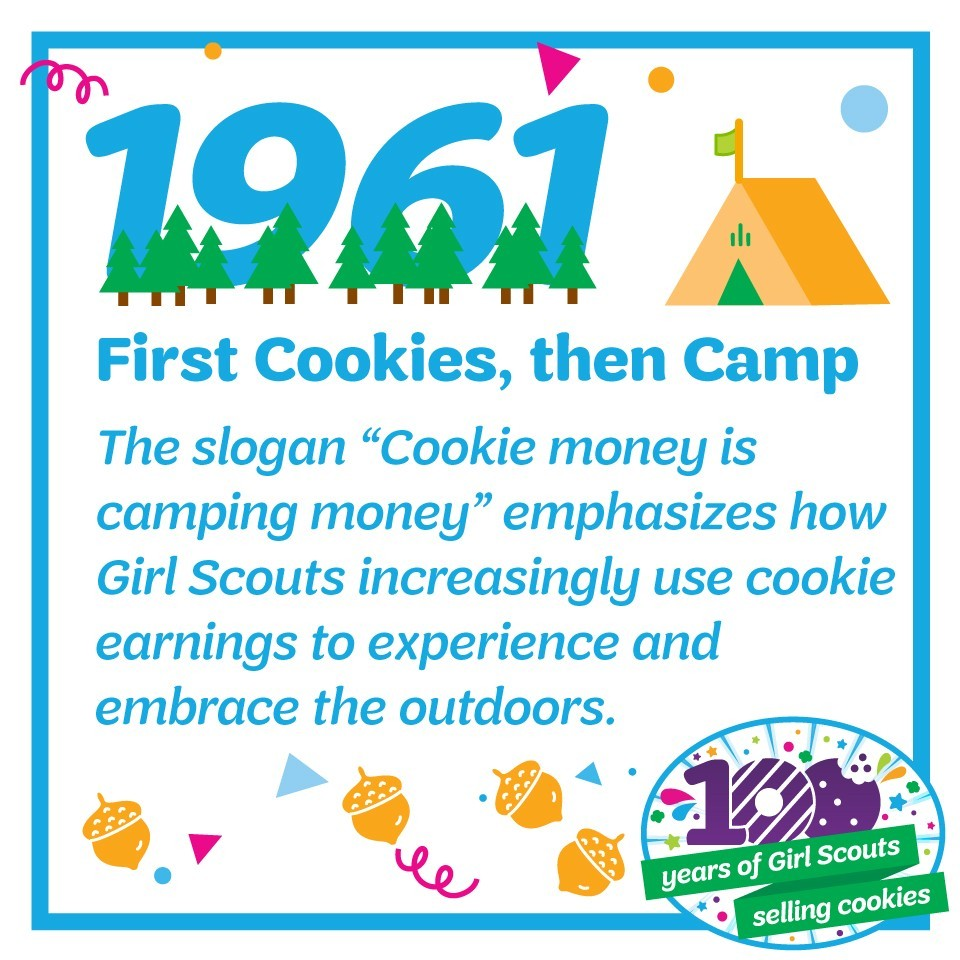 "1961: First Cookies, then Camp—The slogan ""Cookie money is camping money"" emphasizes how Girl Scouts increasingly use cookie earnings to experience and embrace the outdoors."