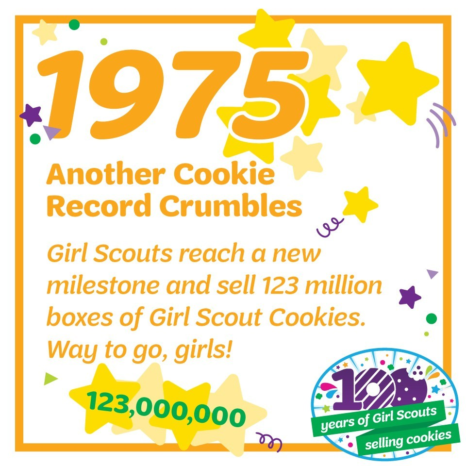 1975: Another Cookie Record Crumbles—Girl Scouts reach a new milestone and sell 123 million boxes of Girl Scout Cookies. Way to go, girls!