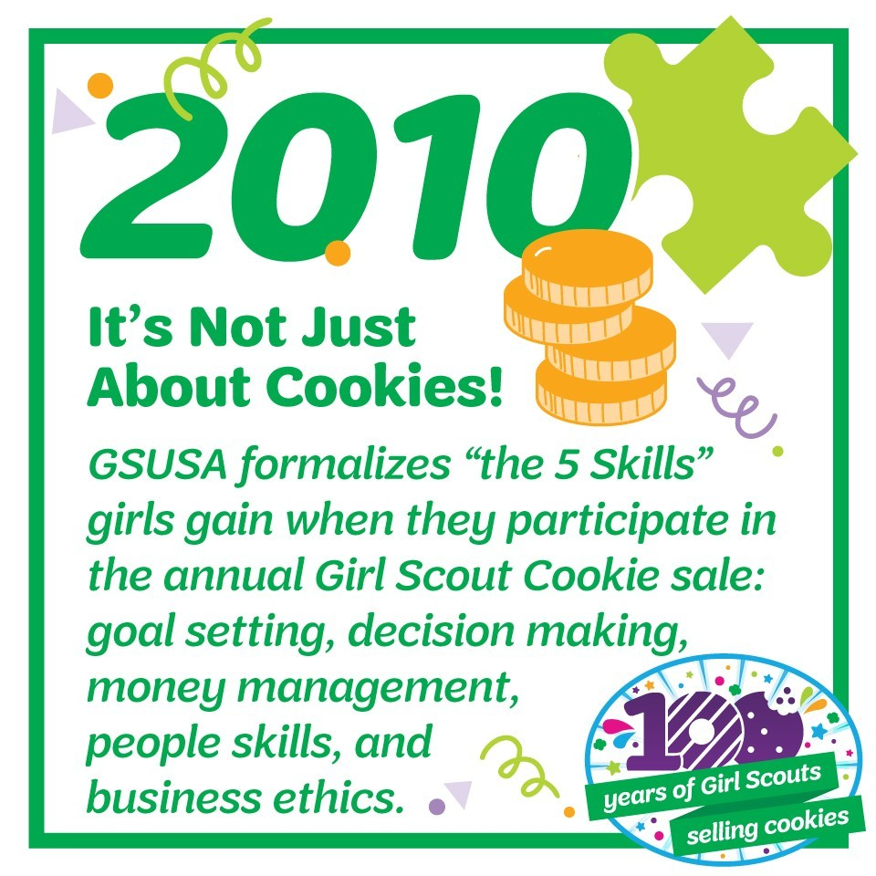 "2010: It's Not Just About Cookies!—GSUSA formalizes ""the 5 Skills"" girls gain when they participate in the annual Girl Scout Cookie sale: goal setting, decision making, money management, people skills, and business ethics."