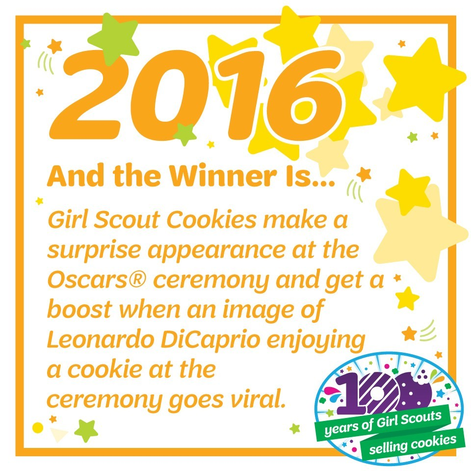 2016: And the Winner Is…—Girl Scout Cookies make a surprise appearance at the Oscars® ceremony and get a boost when an image of Leonardo DiCaprio enjoying a cookie at the ceremony goes viral.